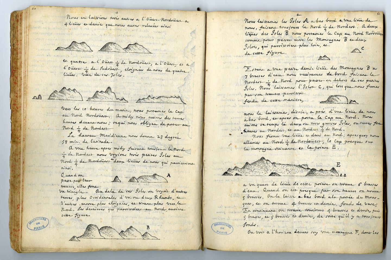 Observations astronomiques et physiques des Mathématiciens du roi envoyées à l'Académie royale
